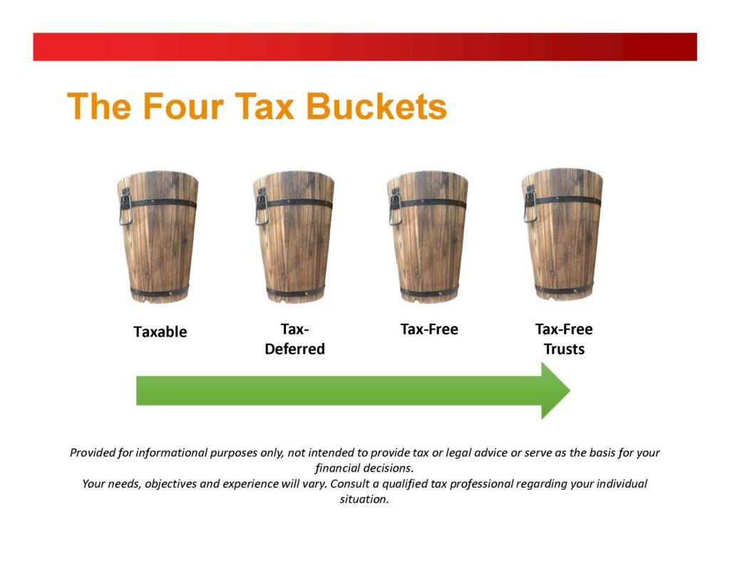 4 Tax Buckets